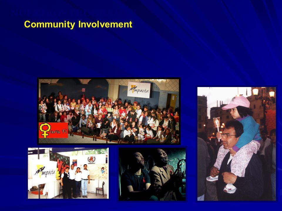 NUESTROS PROGRAMAS Community Involvement