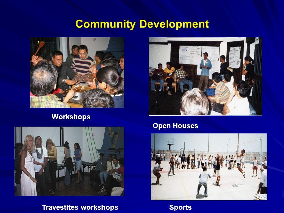 Workshops Open Houses SportsTravestites workshops Community Development