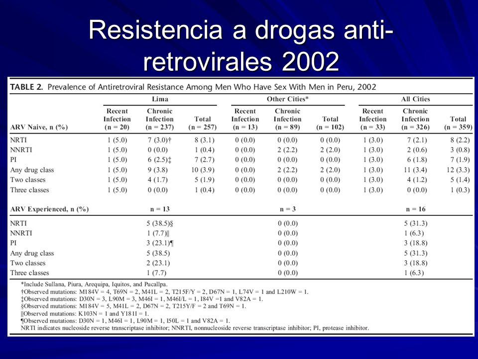 Resistencia a drogas anti- retrovirales 2002