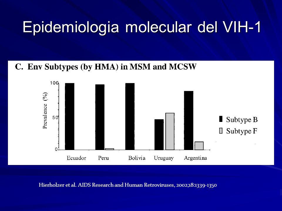 Epidemiologia molecular del VIH-1 Hierholzer et al.