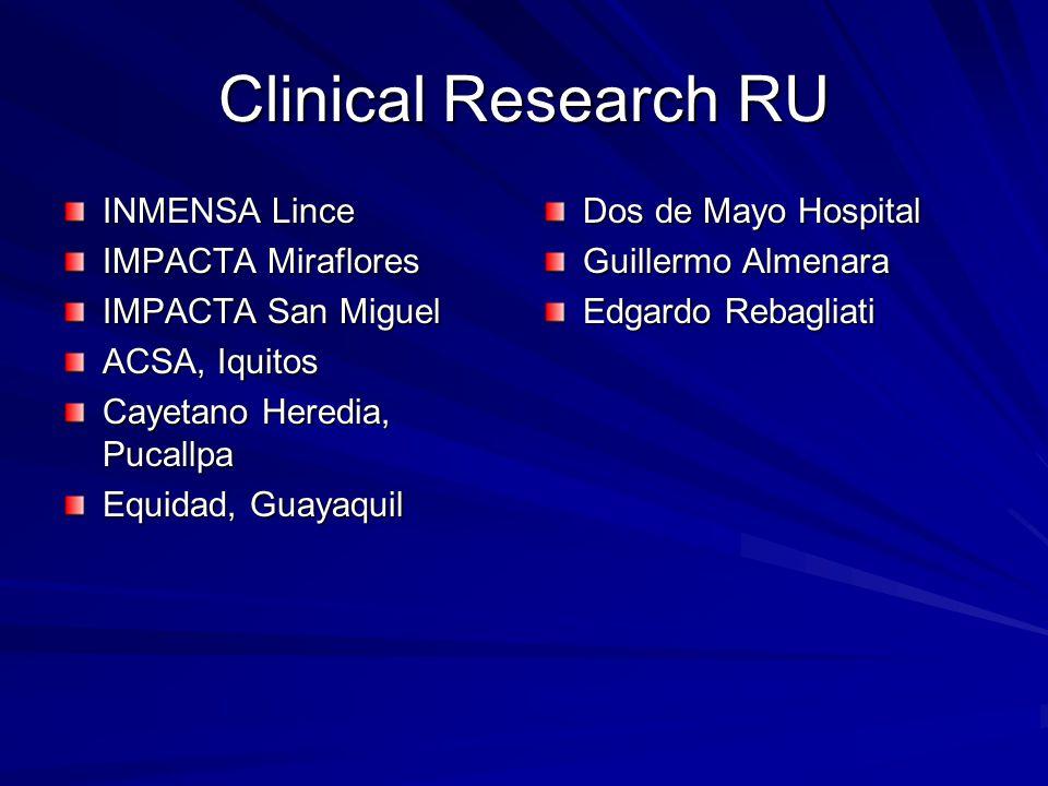 Clinical Research RU INMENSA Lince IMPACTA Miraflores IMPACTA San Miguel ACSA, Iquitos Cayetano Heredia, Pucallpa Equidad, Guayaquil Dos de Mayo Hospital Guillermo Almenara Edgardo Rebagliati