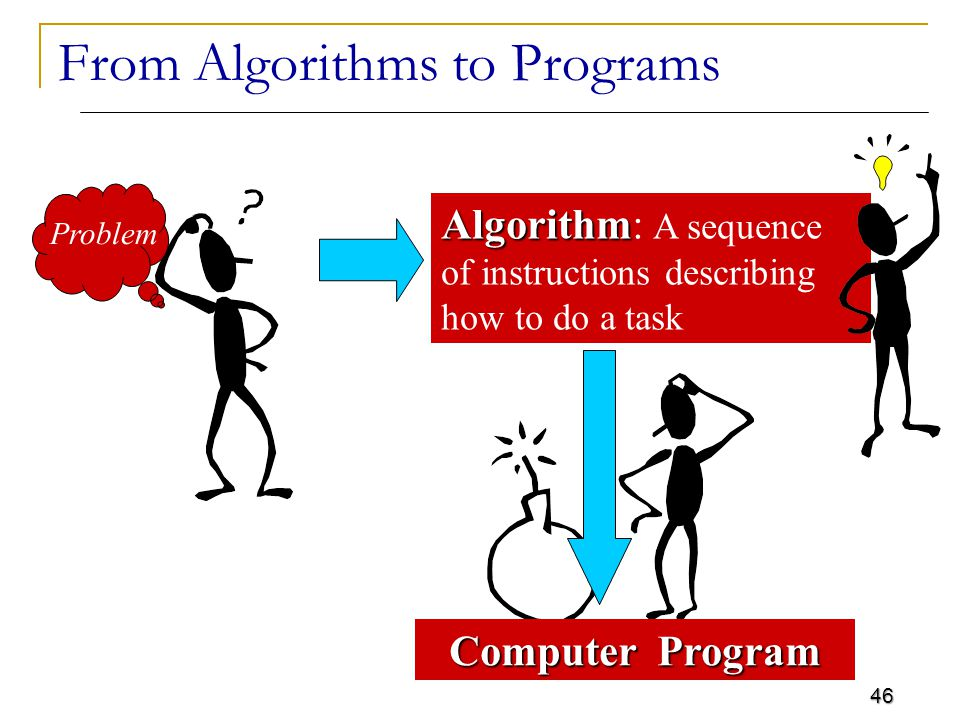 46 From Algorithms to Programs Problem Computer Program Algorithm Algorithm: A sequence of instructions describing how to do a task