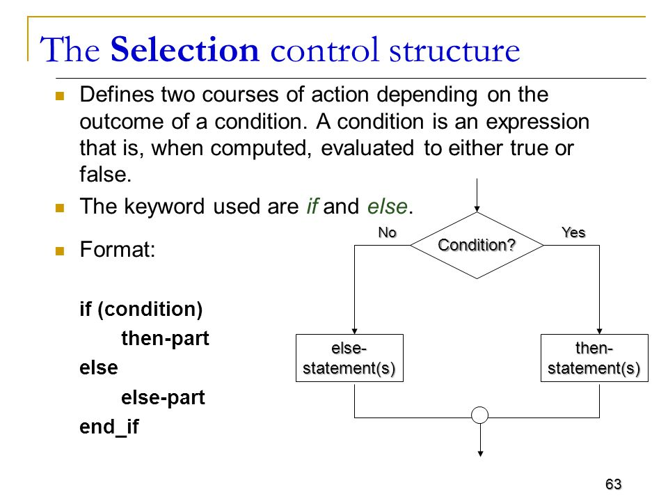 63 The Selection control structure Defines two courses of action depending on the outcome of a condition.