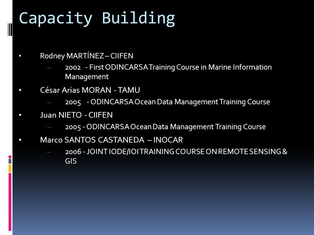 Capacity Building Rodney MARTÍNEZ – CIIFEN – 2002- First ODINCARSA Training Course in Marine Information Management César Arias MORAN - TAMU – 2005 - ODINCARSA Ocean Data Management Training Course Juan NIETO - CIIFEN – 2005 - ODINCARSA Ocean Data Management Training Course Marco SANTOS CASTANEDA – INOCAR – 2006 - JOINT IODE/IOI TRAINING COURSE ON REMOTE SENSING & GIS