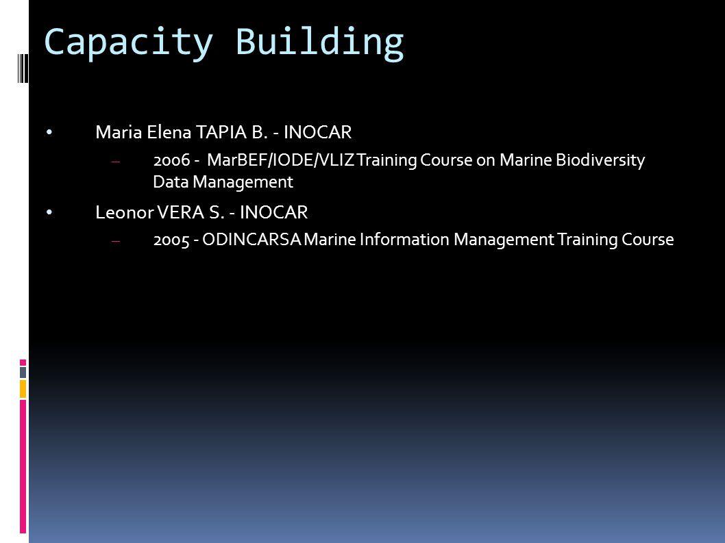 Capacity Building Maria Elena TAPIA B.