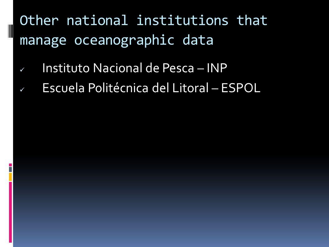 Other national institutions that manage oceanographic data Instituto Nacional de Pesca – INP Escuela Politécnica del Litoral – ESPOL