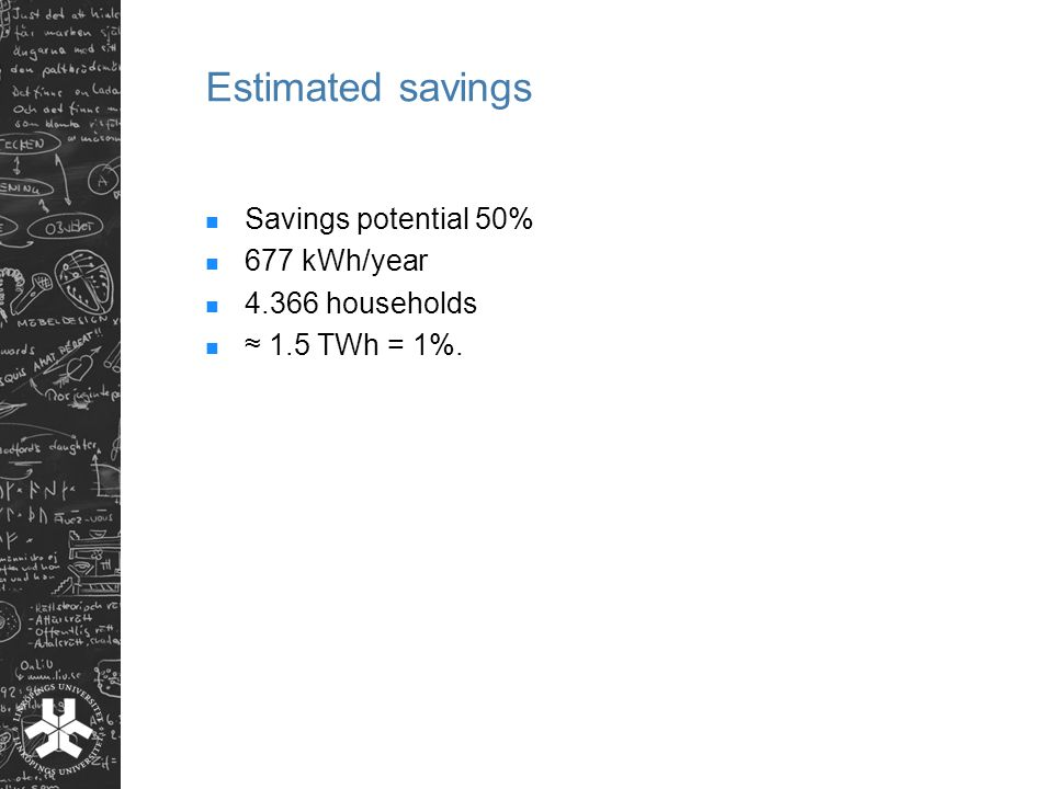 Estimated savings Savings potential 50% 677 kWh/year 4.366 households ≈ 1.5 TWh = 1%.