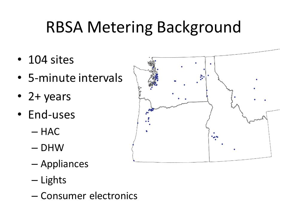 RBSA Metering Background 104 sites 5-minute intervals 2+ years End-uses – HAC – DHW – Appliances – Lights – Consumer electronics