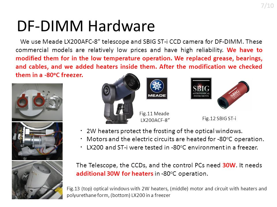 DF-DIMM Hardware ・ 2W heaters protect the frosting of the optical windows.