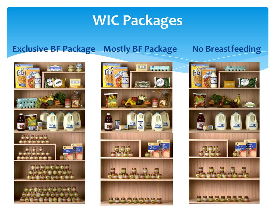 Exclusive BF Package Mostly BF Package No Breastfeeding WIC Packages