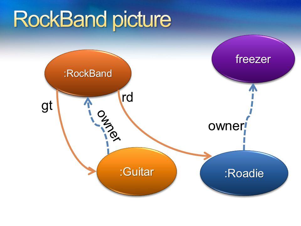 :RockBand:RockBand :Guitar:Guitar rd freezerfreezer :Roadie:Roadie gt owner