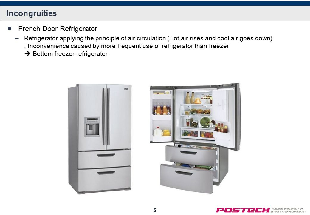 5 Incongruities ■French Door Refrigerator –Refrigerator applying the principle of air circulation (Hot air rises and cool air goes down) : Inconvenience caused by more frequent use of refrigerator than freezer  Bottom freezer refrigerator