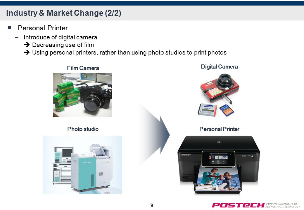 9 Industry & Market Change (2/2) ■Personal Printer –Introduce of digital camera  Decreasing use of film  Using personal printers, rather than using photo studios to print photos Photo studio Film Camera Digital Camera Personal Printer