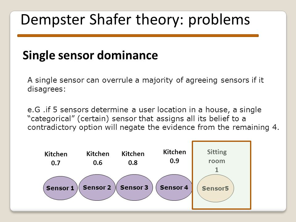 Dempster Shafer theory: problems Single sensor dominance A single sensor can overrule a majority of agreeing sensors if it disagrees: e.G.if 5 sensors determine a user location in a house, a single categorical (certain) sensor that assigns all its belief to a contradictory option will negate the evidence from the remaining 4.