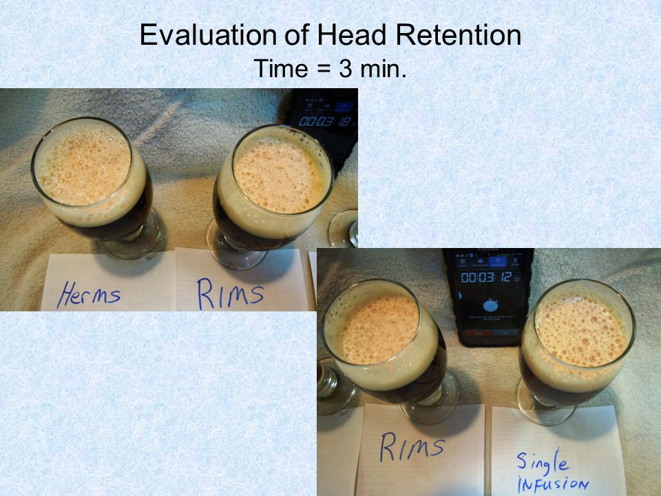 Evaluation of Head Retention Time = 3 min.