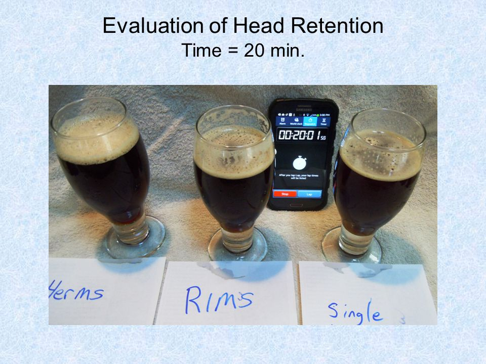 Evaluation of Head Retention Time = 20 min.
