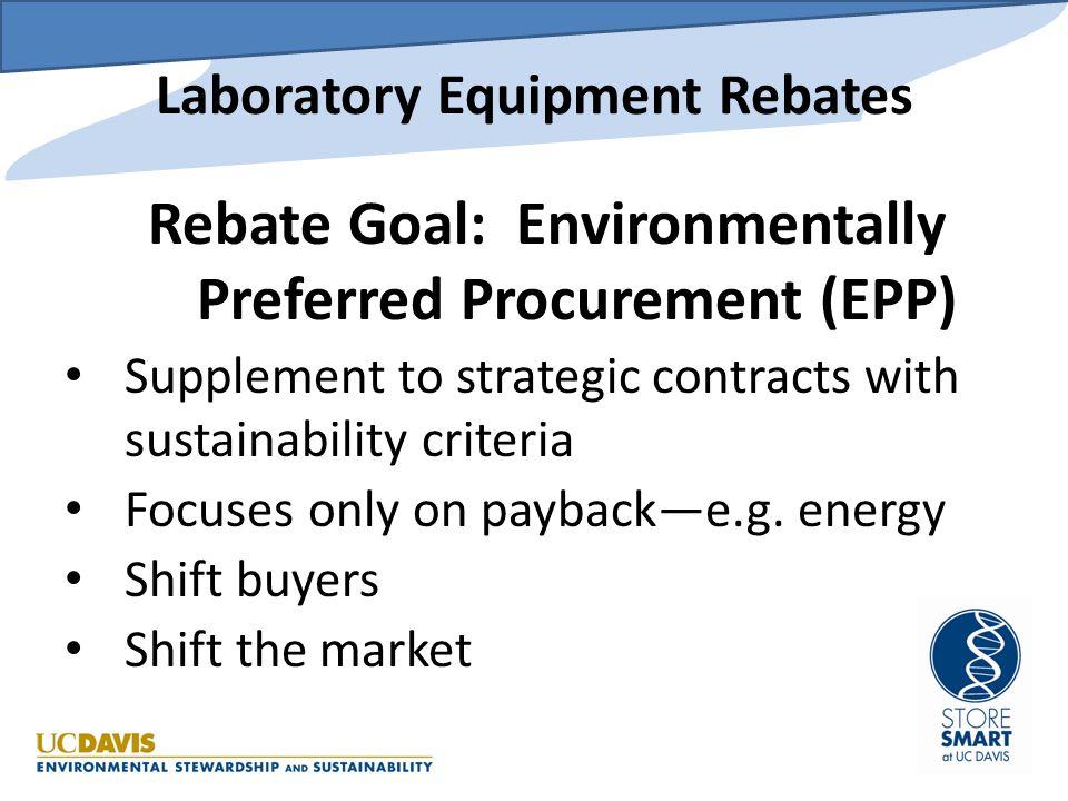 Ultra Low Freezer Rebates CampusCriteria Rebate Amt Budget, StartSourceNumber UCSF Energy Efficient $5,000 -- 2014SEP0 Private Research CenterStirlingDifference $40k 2014Facilities5 DukeStirling $3,000 $15k 2013Dean7 HarvardStirling-- -- 2013Facilities7