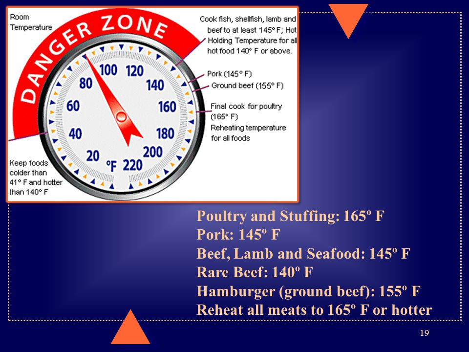 19 Poultry and Stuffing: 165º F Pork: 145º F Beef, Lamb and Seafood: 145º F Rare Beef: 140º F Hamburger (ground beef): 155º F Reheat all meats to 165º