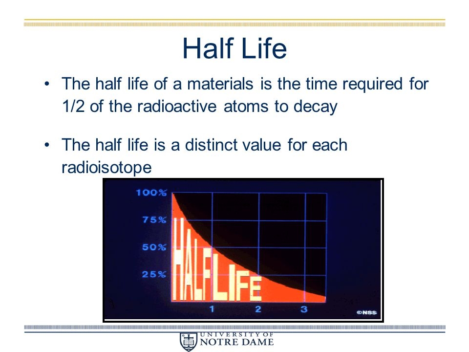 Half Life The half life of a materials is the time required for 1/2 of the radioactive atoms to decay The half life is a distinct value for each radio