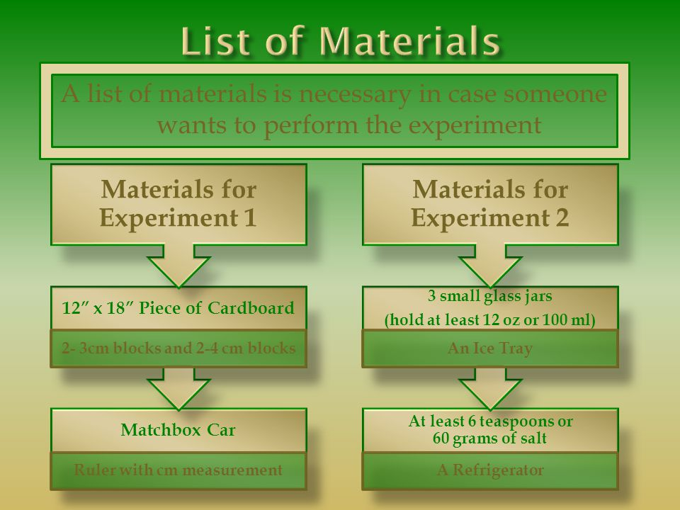 A list of materials is necessary in case someone wants to perform the experiment Matchbox Car Ruler with cm measurement 12 x 18 Piece of Cardboard 2- 3cm blocks and 2-4 cm blocks Materials for Experiment 1 At least 6 teaspoons or 60 grams of salt A Refrigerator 3 small glass jars (hold at least 12 oz or 100 ml) An Ice Tray Materials for Experiment 2