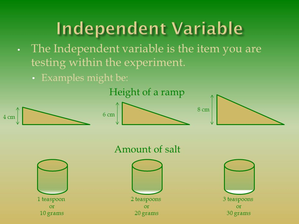 The Independent variable is the item you are testing within the experiment.