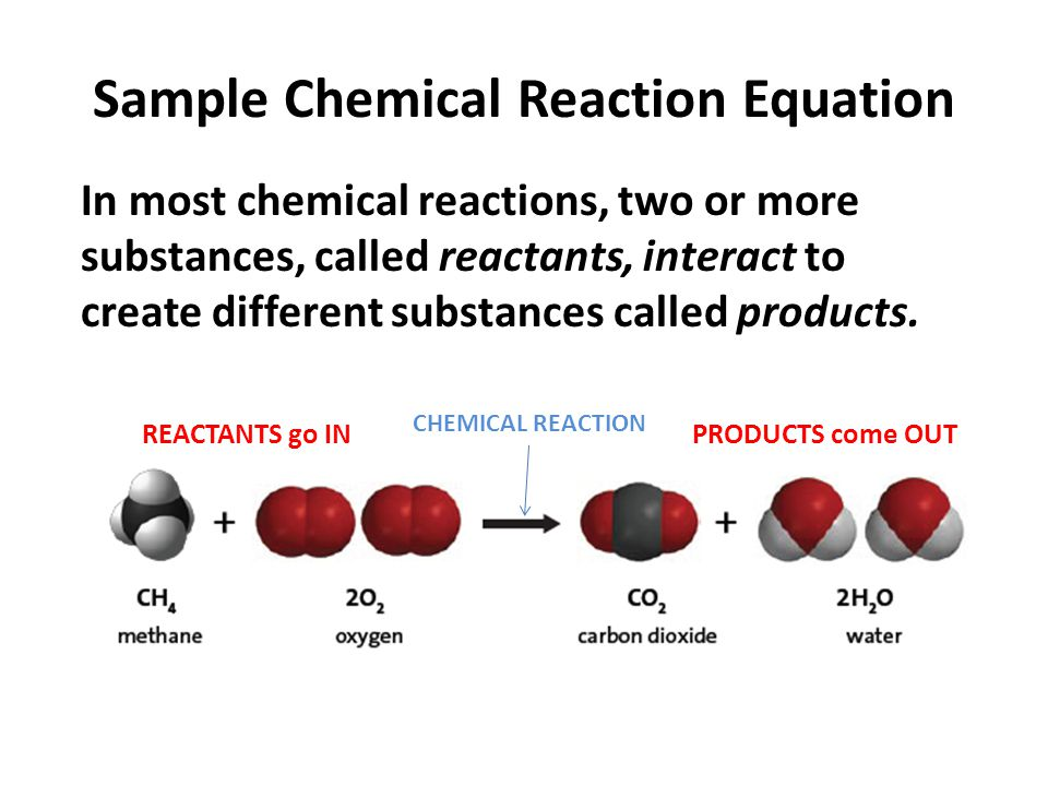 In a chemical reaction, only the atoms present in the reactants can end up in the products.