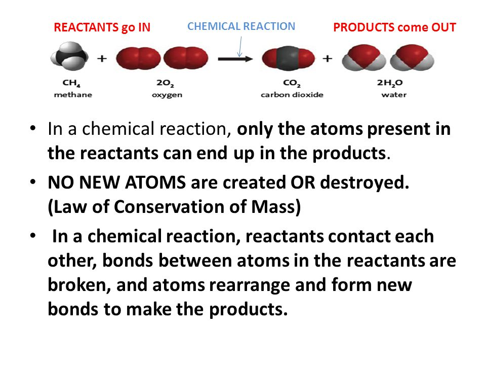 Reactants go INProducts come OUT CHEMICAL REACTION AtomsReactant SideProduct Side Carbon Hydrogen Osygen LET'S PRACTICE TOGETHER