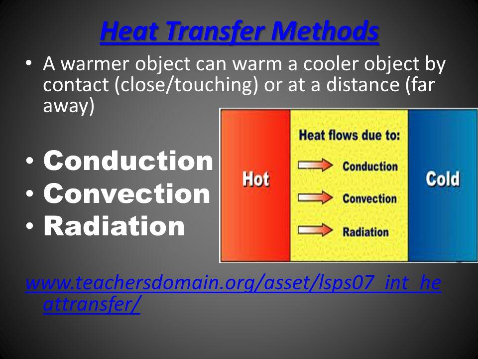 Heat Transfer Cont.