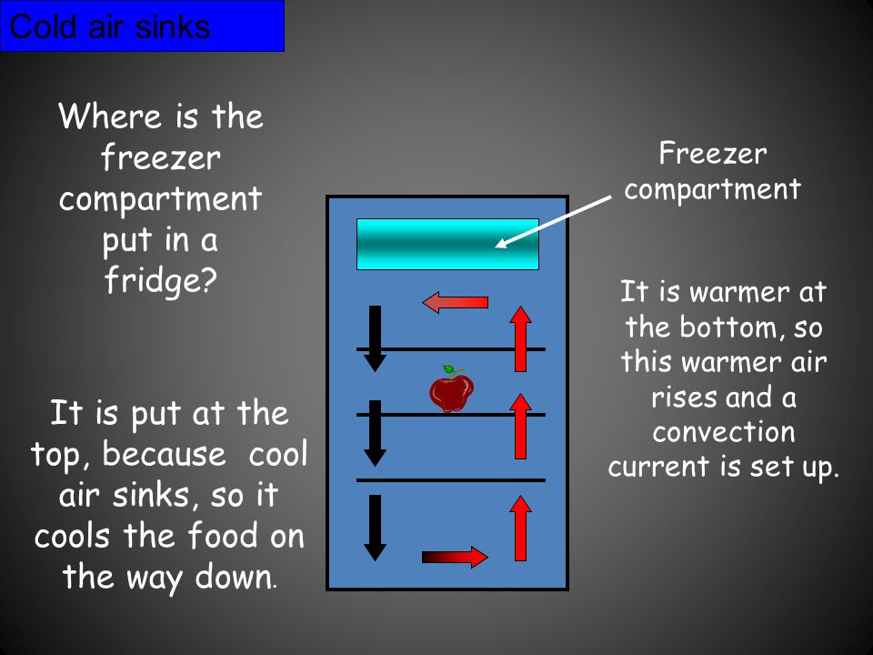 Water movement Hot water rises Cooler water sinks Convection current Cools at the surface