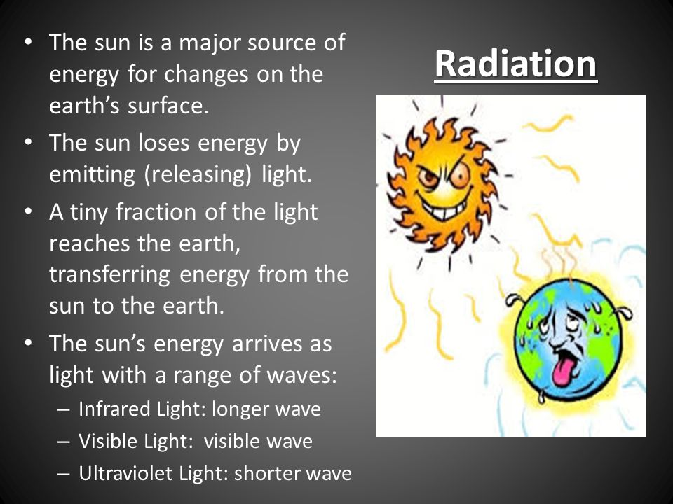 RADIATION How does heat energy get from the Sun to the Earth? There are no particles between the Sun and the Earth so it CANNOT travel by conduction o