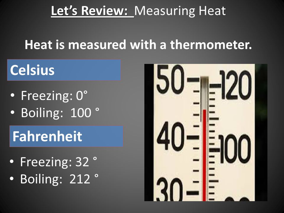 In this lesson you will revisit: The way in which heat behaves.
