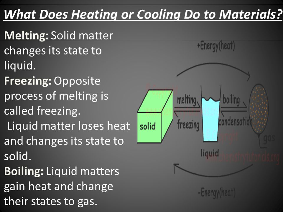 Let's Review: Let's Review: Measuring Heat Heat is measured with a thermometer. Celsius Freezing: 0° Boiling: 100 ° Fahrenheit Freezing: 32 ° Boiling: