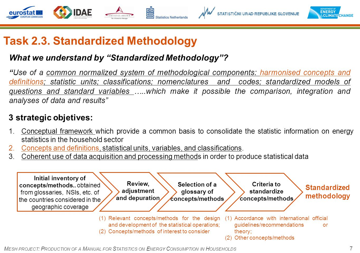 Necessary input for the methodology standardization Consideration of a preliminary list of definitions related to energy consumption in households, developed by the ESWG of Eurostat in 2009 Set of definitions structured according to the TF 2008 requirements Distribution of the list as a reference for comments among MESH partners 8 Task 2.4.