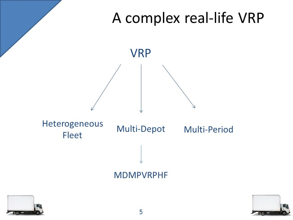 A complex real-life VRP VRP Heterogeneous Fleet Multi-Depot Multi-Period MDMPVRPHF 5