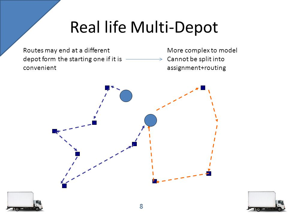 Real life Multi-Depot 8 Routes may end at a different depot form the starting one if it is convenient More complex to model Cannot be split into assignment+routing