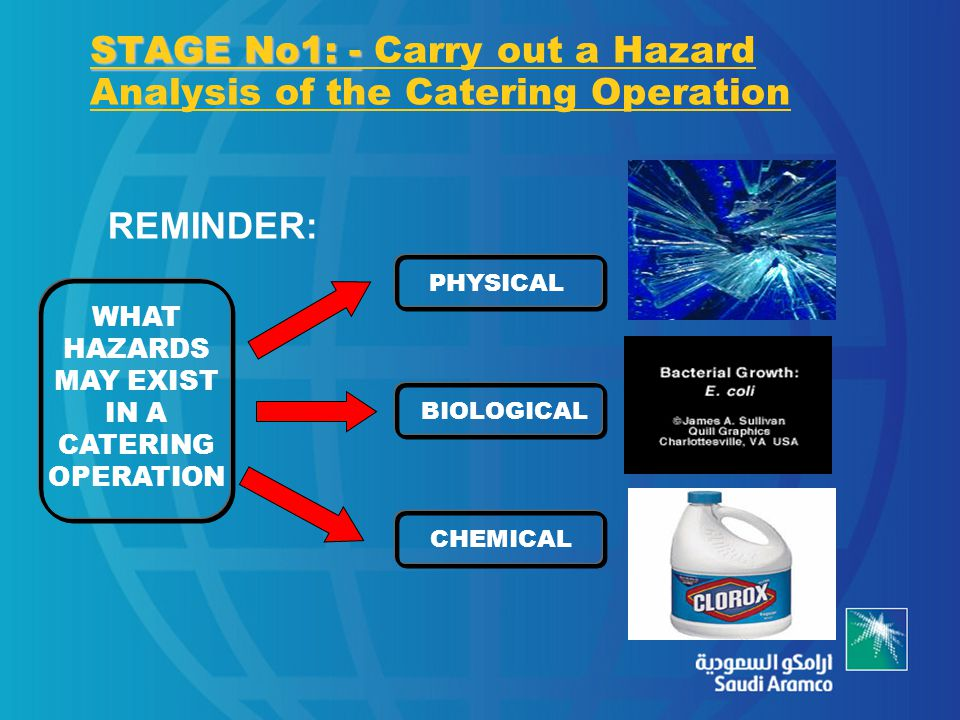 STAGE No1: - STAGE No1: - Carry out a Hazard Analysis of the Catering Operation WHAT HAZARDS MAY EXIST IN A CATERING OPERATION PHYSICAL CHEMICAL BIOLOGICAL REMINDER: