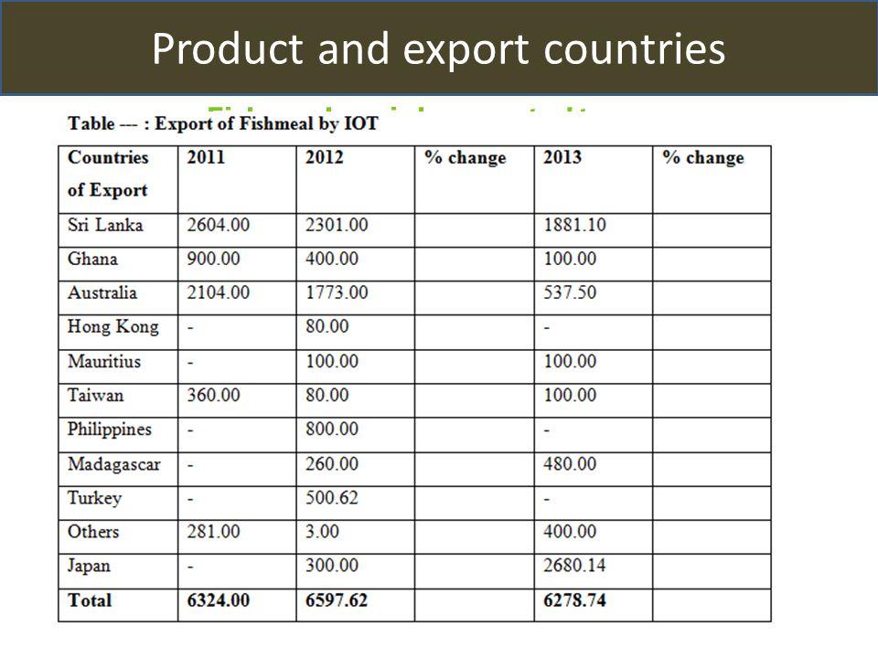 Fishmeal mainly exported to : Sri Lanka, Australia, Ghana Madagascar Taiwan