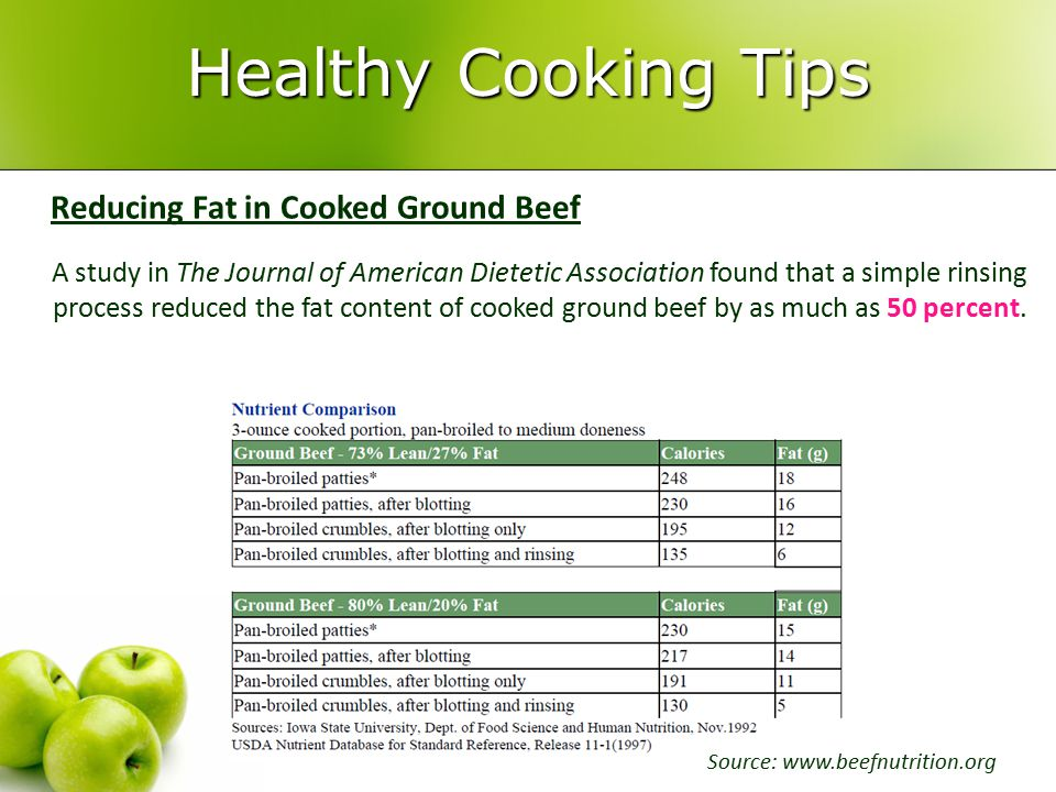 Healthy Cooking Tips Reducing Fat in Cooked Ground Beef A study in The Journal of American Dietetic Association found that a simple rinsing process reduced the fat content of cooked ground beef by as much as 50 percent.