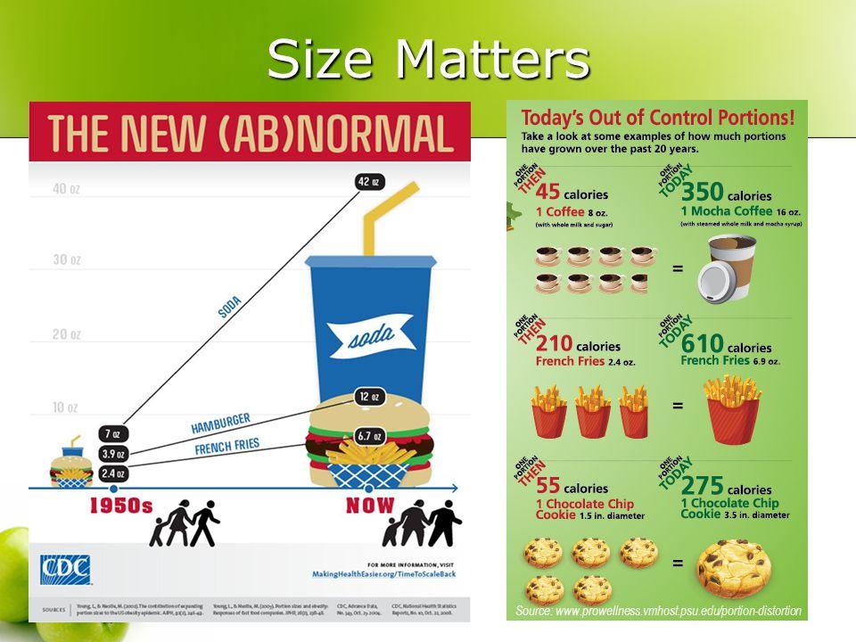 Size Matters Source: www.prowellness.vmhost.psu.edu/portion-distortion