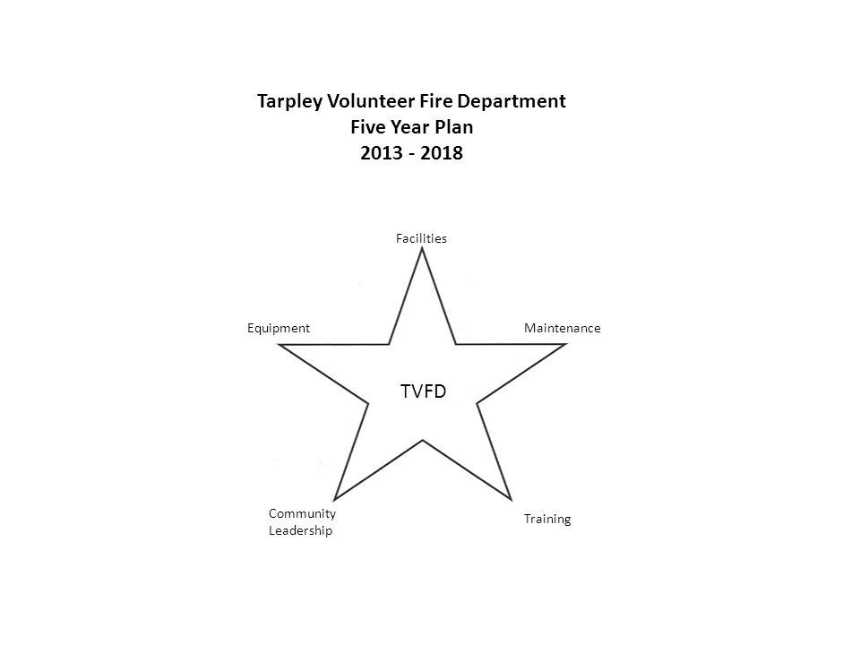 Tarpley Volunteer Fire Department Five Year Plan 2013 - 2018 Equipment Facilities Maintenance Training Community Leadership TVFD