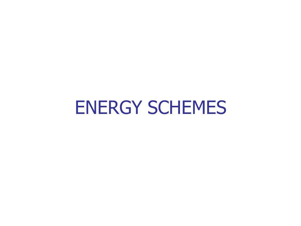 ENERGY SCHEMES