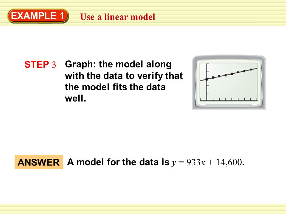 EXAMPLE 1 Use a linear model STEP 3 Graph: the model along with the data to verify that the model fits the data well. A model for the data is y = 933x