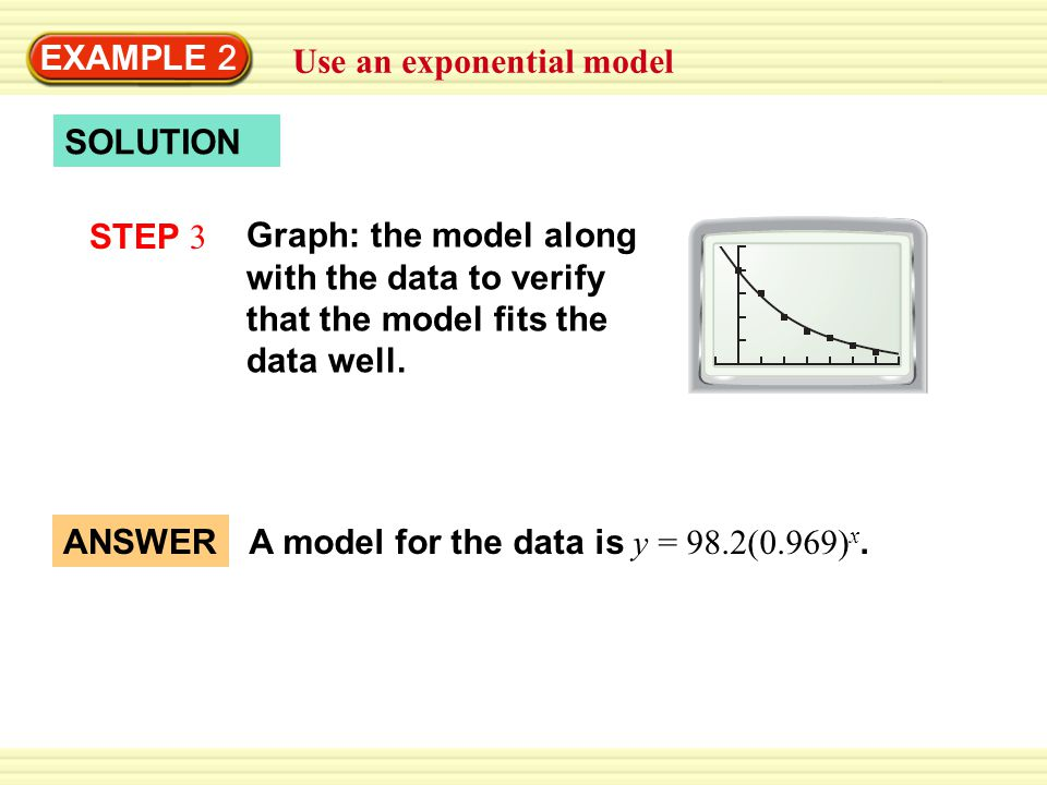 EXAMPLE 2 Use an exponential model SOLUTION STEP 3 Graph: the model along with the data to verify that the model fits the data well. A model for the d