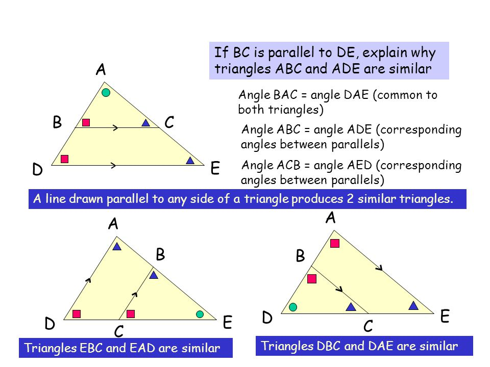 A BC D E If BC is parallel to DE, explain why triangles ABC and ADE are similar Angle BAC = angle DAE (common to both triangles) Angle ABC = angle ADE (corresponding angles between parallels) Angle ACB = angle AED (corresponding angles between parallels) A D E A D E B C B C A line drawn parallel to any side of a triangle produces 2 similar triangles.