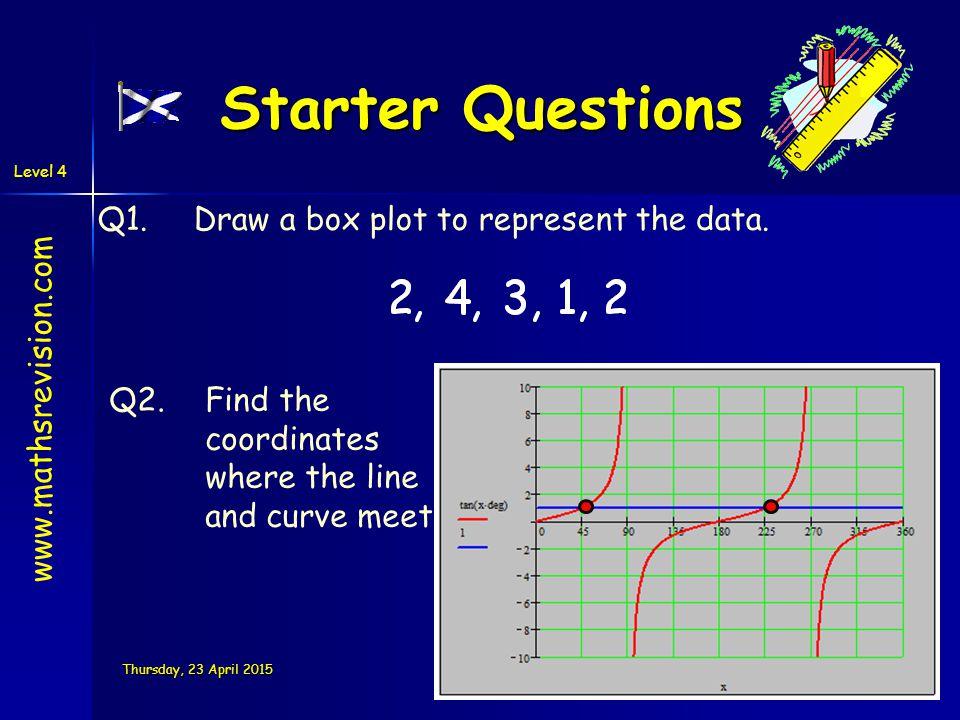 Level 4 Thursday, 23 April 2015Thursday, 23 April 2015Thursday, 23 April 2015Thursday, 23 April 2015 Starter Questions Q1.Draw a box plot to represent