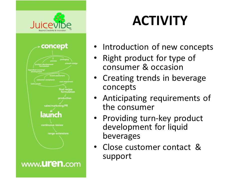 ACTIVITY Introduction of new concepts Right product for type of consumer & occasion Creating trends in beverage concepts Anticipating requirements of