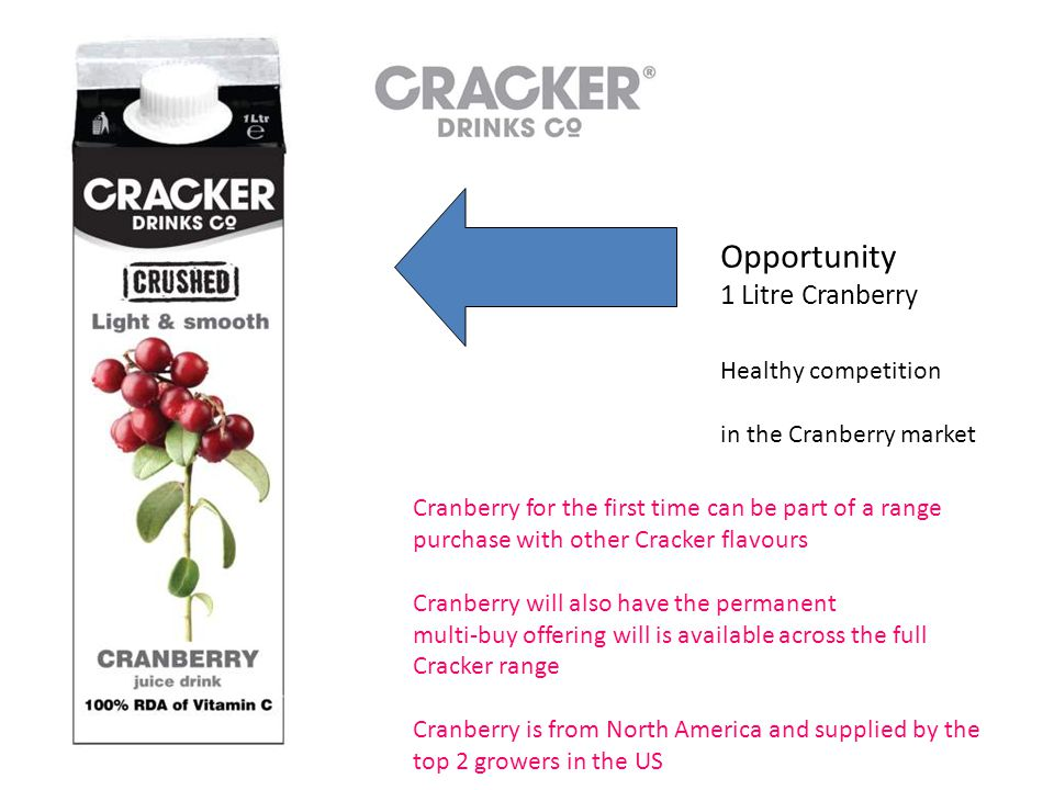 Opportunity 1 Litre Cranberry Healthy competition in the Cranberry market Cranberry for the first time can be part of a range purchase with other Cracker flavours Cranberry will also have the permanent multi-buy offering will is available across the full Cracker range Cranberry is from North America and supplied by the top 2 growers in the US