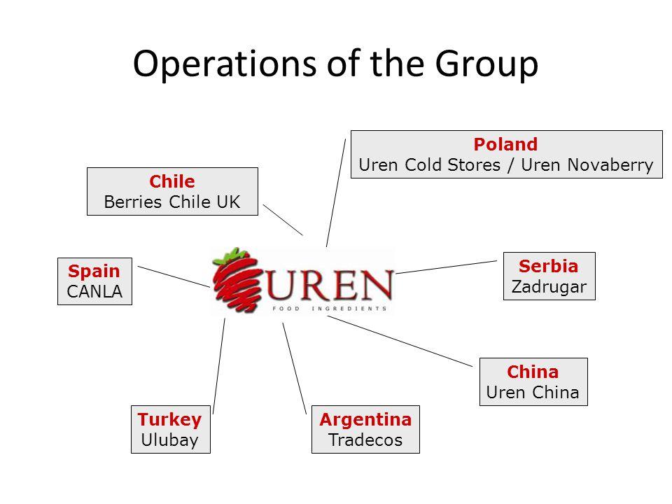 Poland Uren Cold Stores / Uren Novaberry Chile Berries Chile UK Serbia Zadrugar Spain CANLA Turkey Ulubay Argentina Tradecos China Uren China Operations of the Group