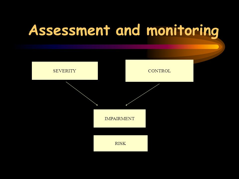 Assessment and monitoring SEVERITY CONTROL IMPAIRMENT RISK