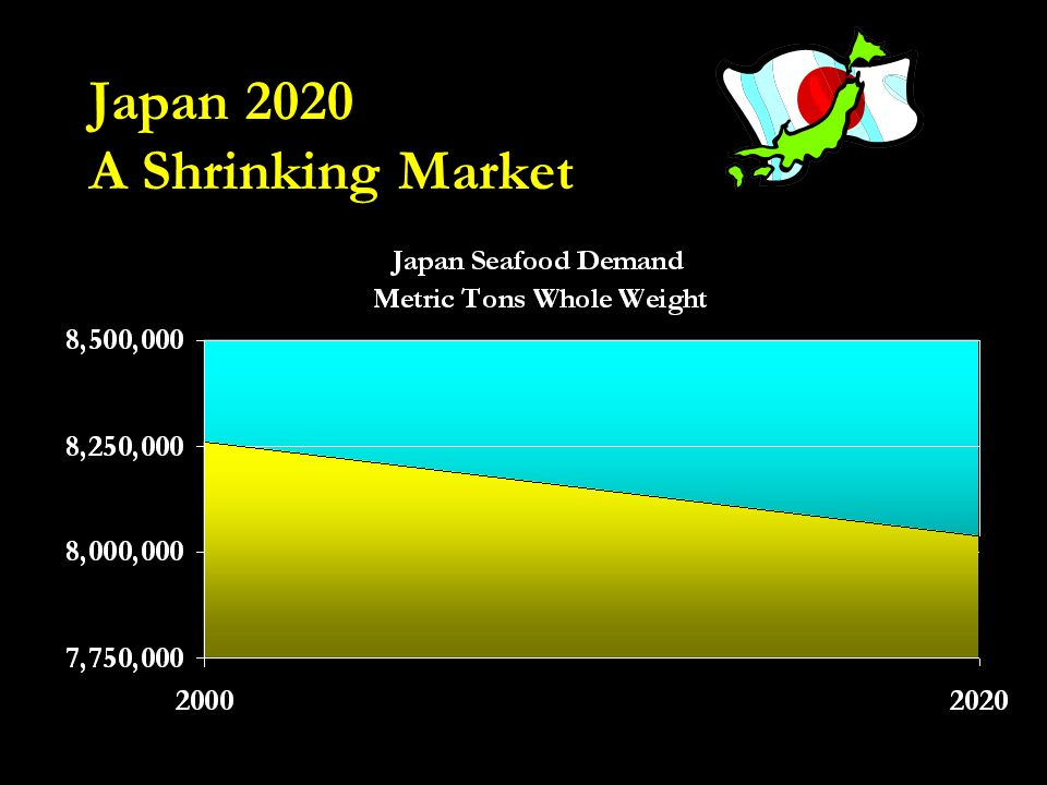 Japan 2020 A Shrinking Market